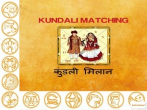 free matchmaking for marriage software Online marriage matching or kundli milan benefits you to discovery right life partner it gives matching facts based on asta koota method and kuja dosha check and birth chart analysis for free in hindi and english from our latest horoscope matching software.